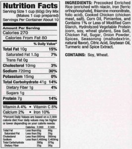 Rice-and-Chicken-Nutrition